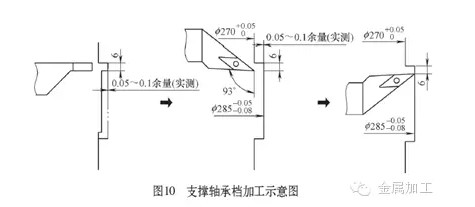 cy112立车电路图